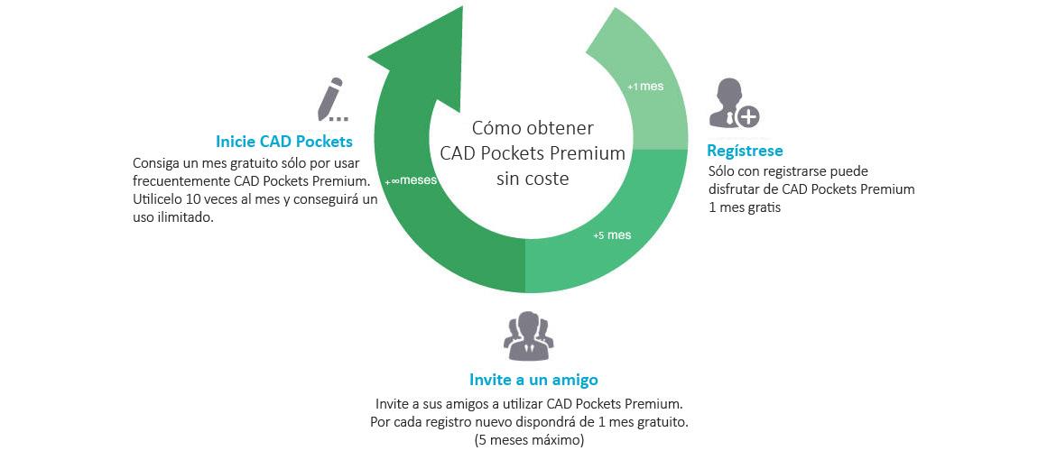 CAD Pockets ZWCAD