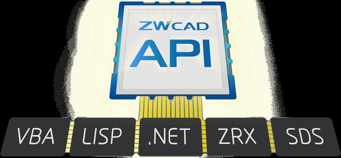 zwcad es compatible también en su API, con LISP, VBA, .NET, ZRX